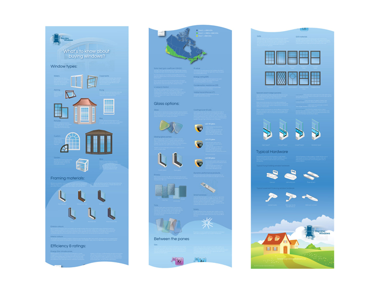 What's to know about windows infographic
