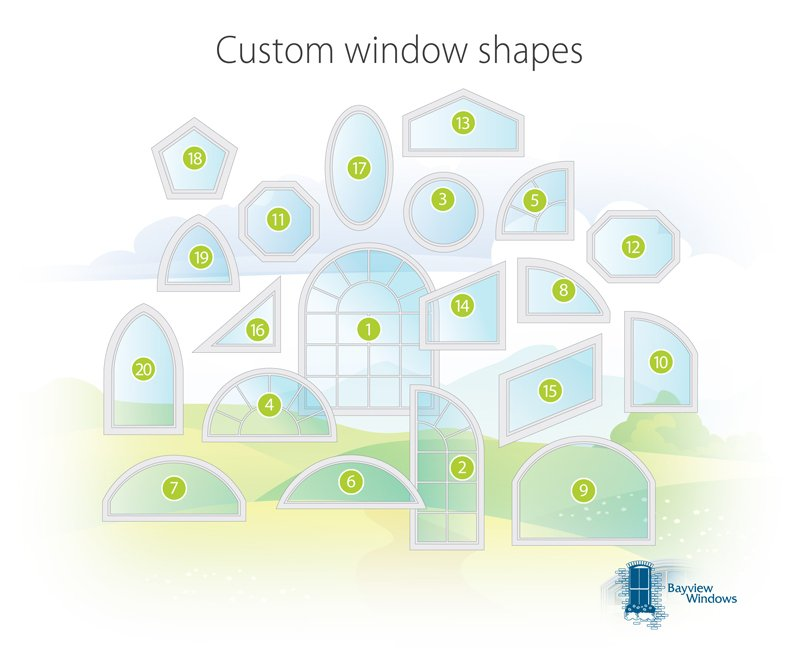 Blog Entry Shaping Up Your Windows Typical Custom