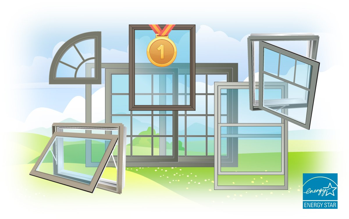 Blog entry window efficiency by window type for Types of energy efficient windows