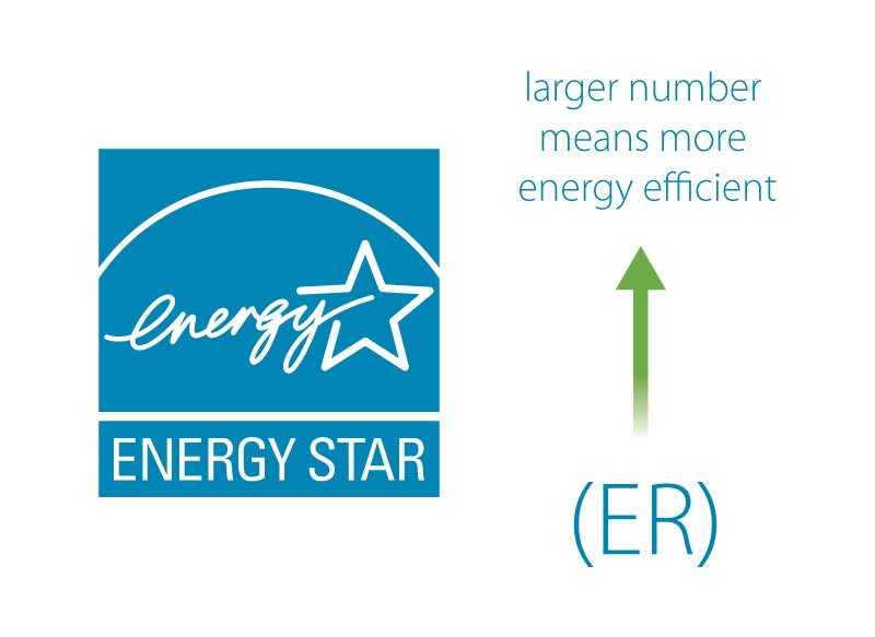 The higher the ER rating number, the more energy-efficient the window or door.