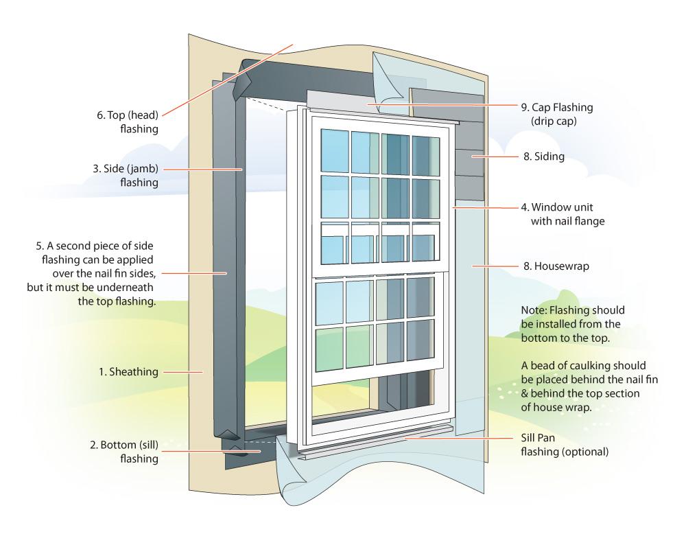 Flashing New Window
