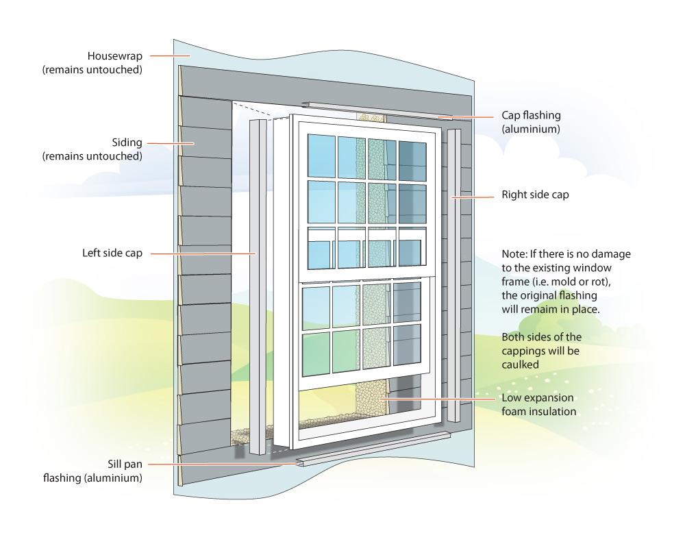 Flashing Replacement Window
