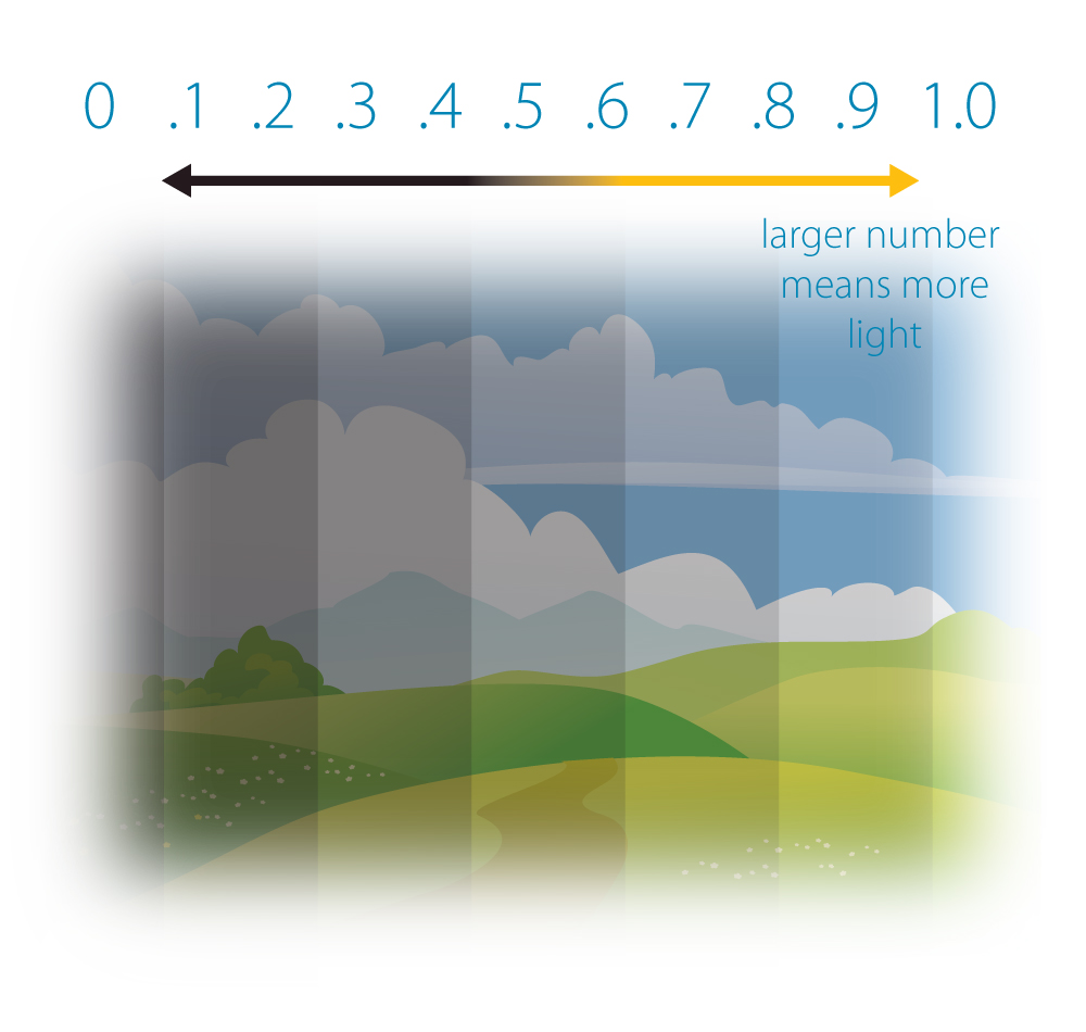 Understanding Visible Light Transmittance