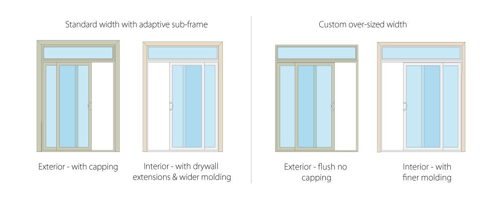 Sliding Patio Door custim vs adaptive widths
