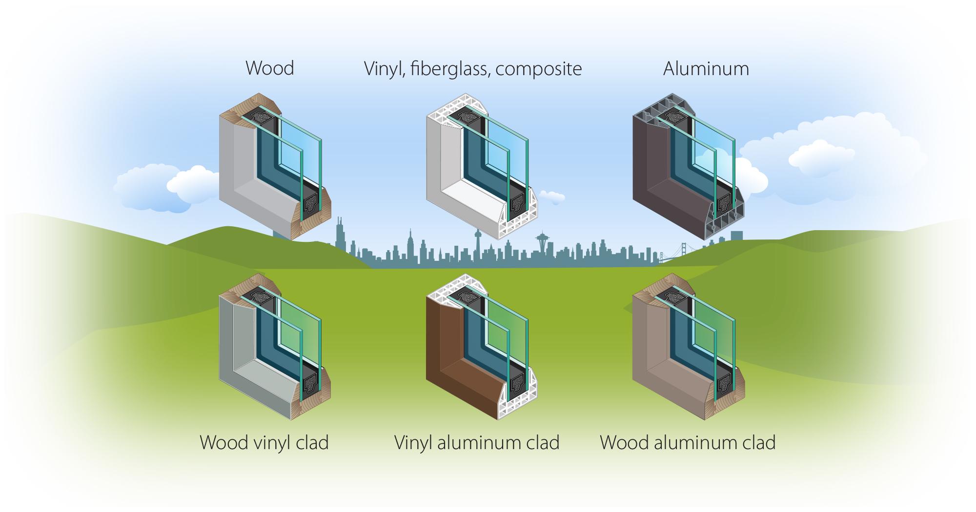 window materials comparison