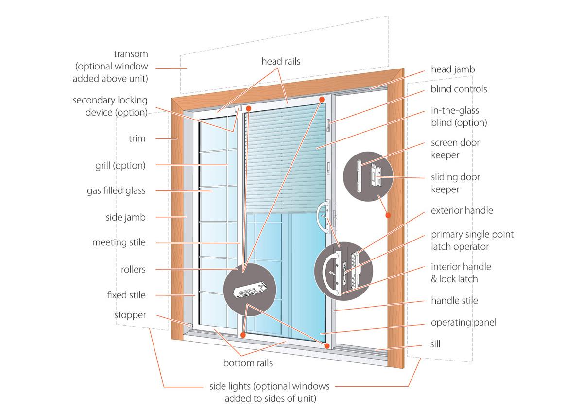 gallery image  u0026gt  anatomy of vinyl patio sliding door