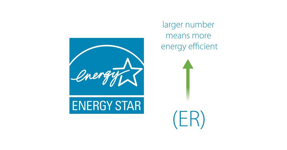 Blog entry understanding windows energy star energy for Window efficiency rating